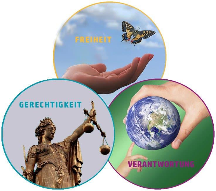 Bild zu Freiheit Gerechtigkeit Verantwortung